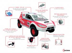 info-coche-dakar-esp