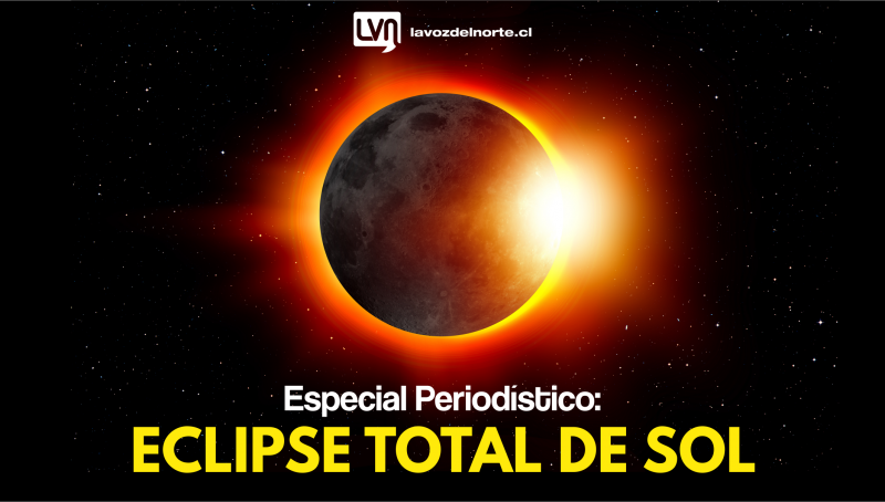 Reporte-Eclipse