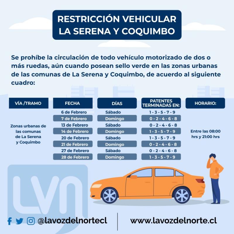 Restriccion-Cuadro